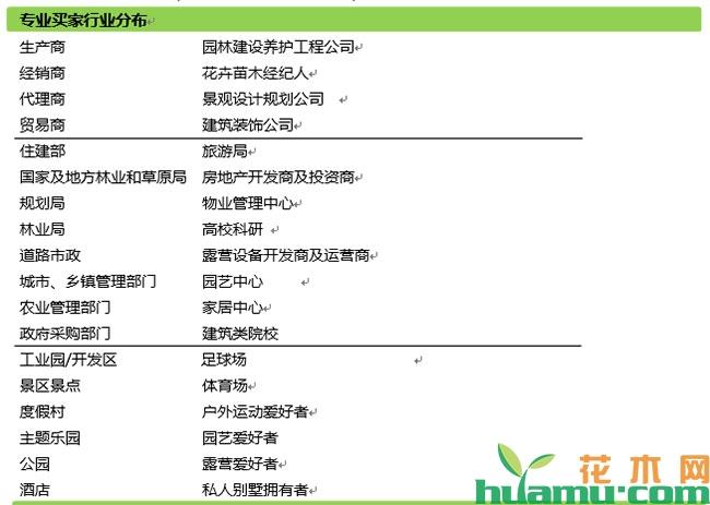 2020中国(长沙)国际园林绿化产业博览会